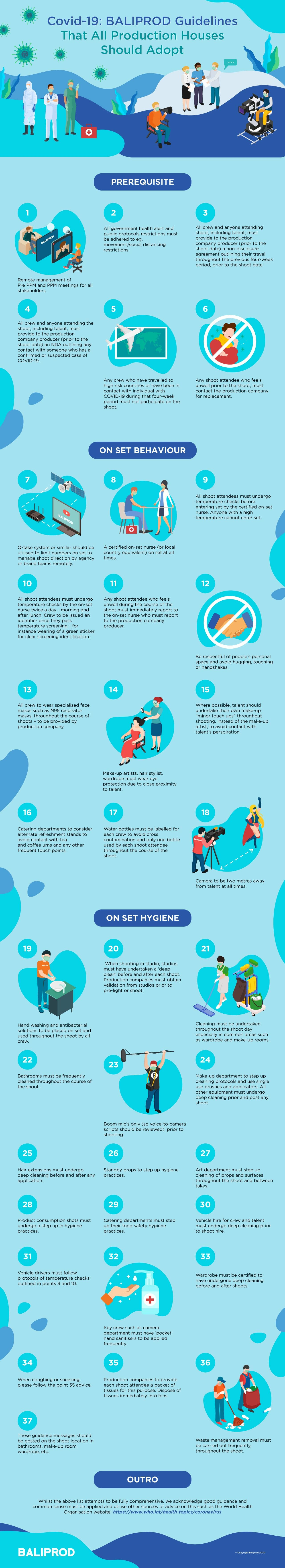 Corona Virus Shoot Infographic 1